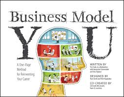 BIA_HR_BUSINESS_MODEL_YOU