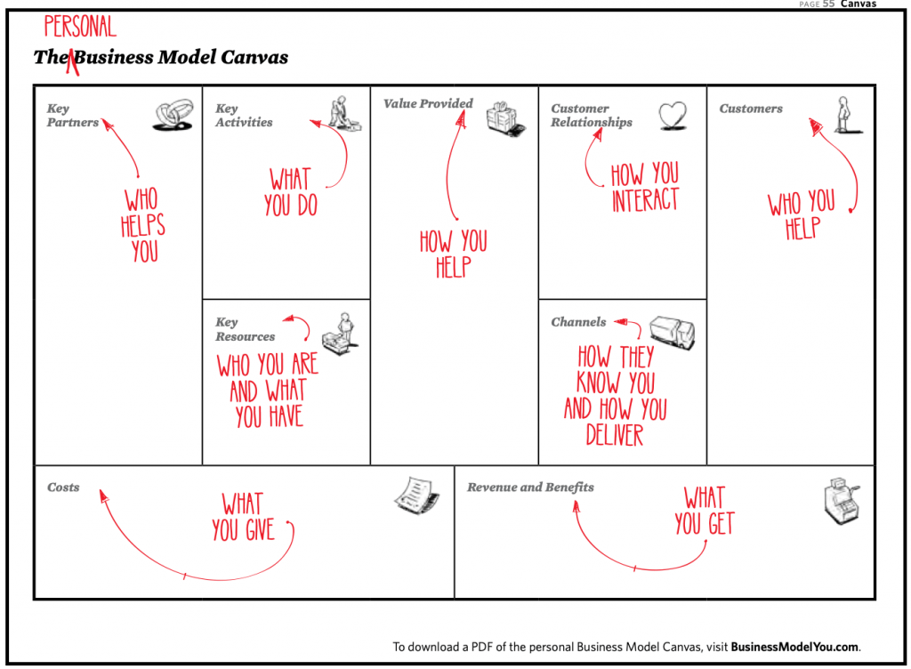 CAREER_CANVAS